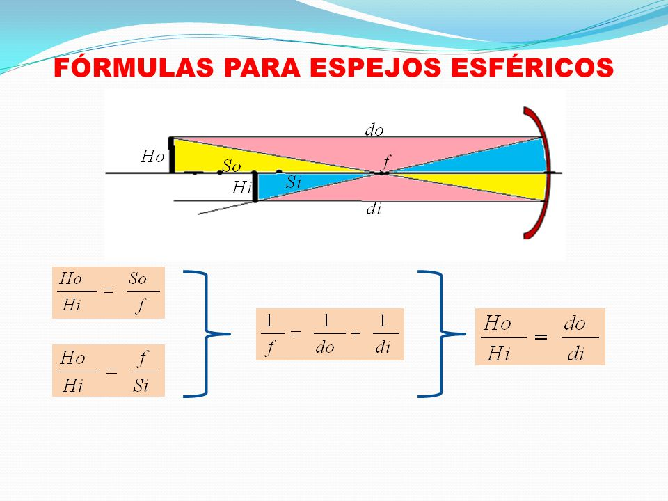 FÓRMULAS PARA ESPEJOS ESFÉRICOS