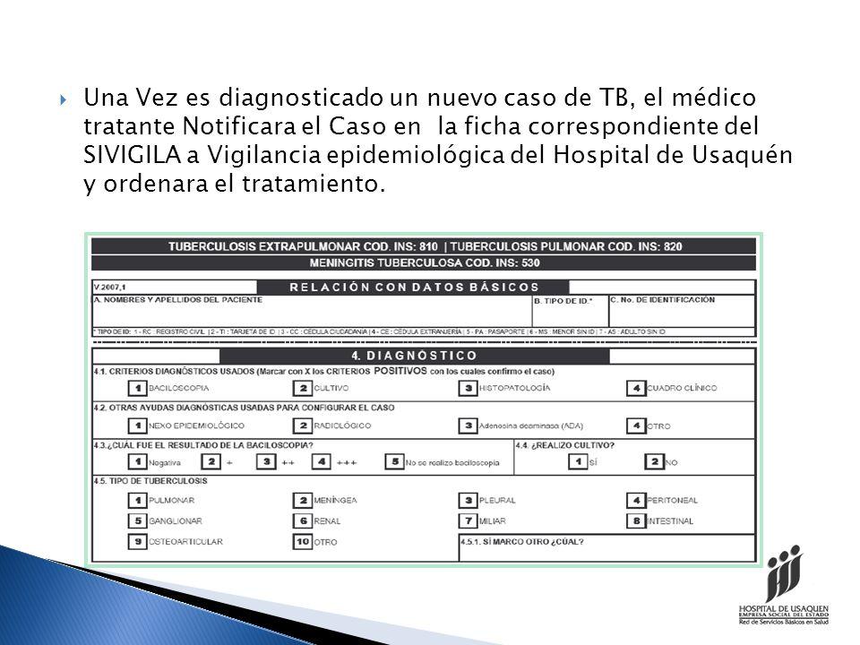 Una Vez es diagnosticado un nuevo caso de TB, el médico tratante Notificara el Caso en la ficha correspondiente del SIVIGILA a Vigilancia epidemiológica del Hospital de Usaquén y ordenara el tratamiento.