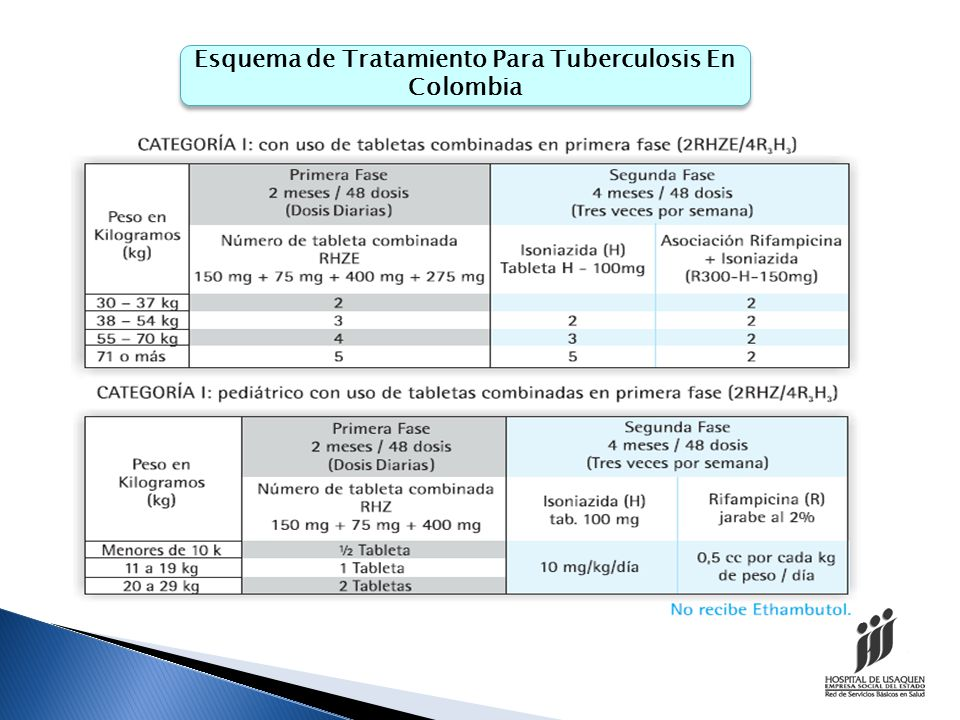 Esquema de Tratamiento Para Tuberculosis En Colombia