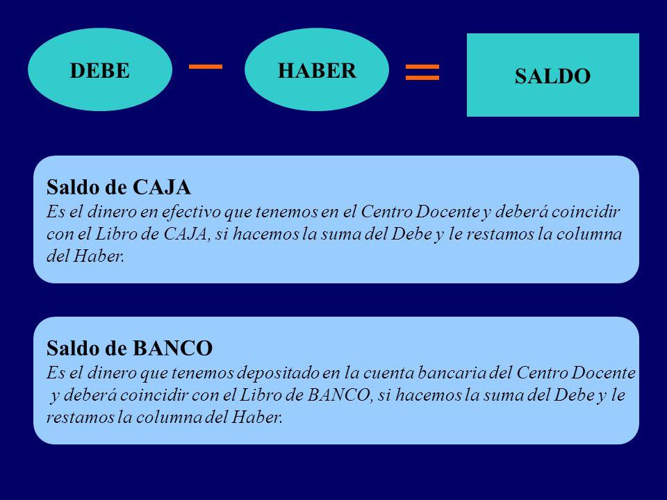 DEBE HABER SALDO Saldo de CAJA Saldo de BANCO