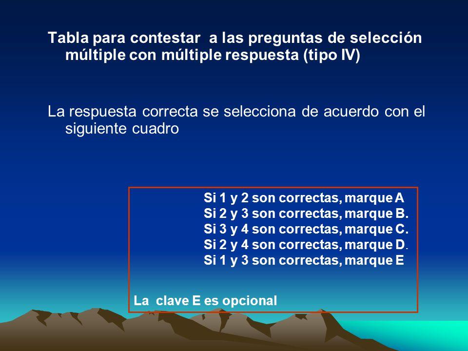 La respuesta correcta se selecciona de acuerdo con el siguiente cuadro