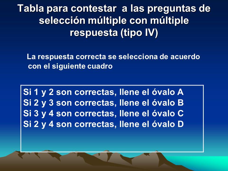 Tabla para contestar a las preguntas de selección múltiple con múltiple respuesta (tipo IV)
