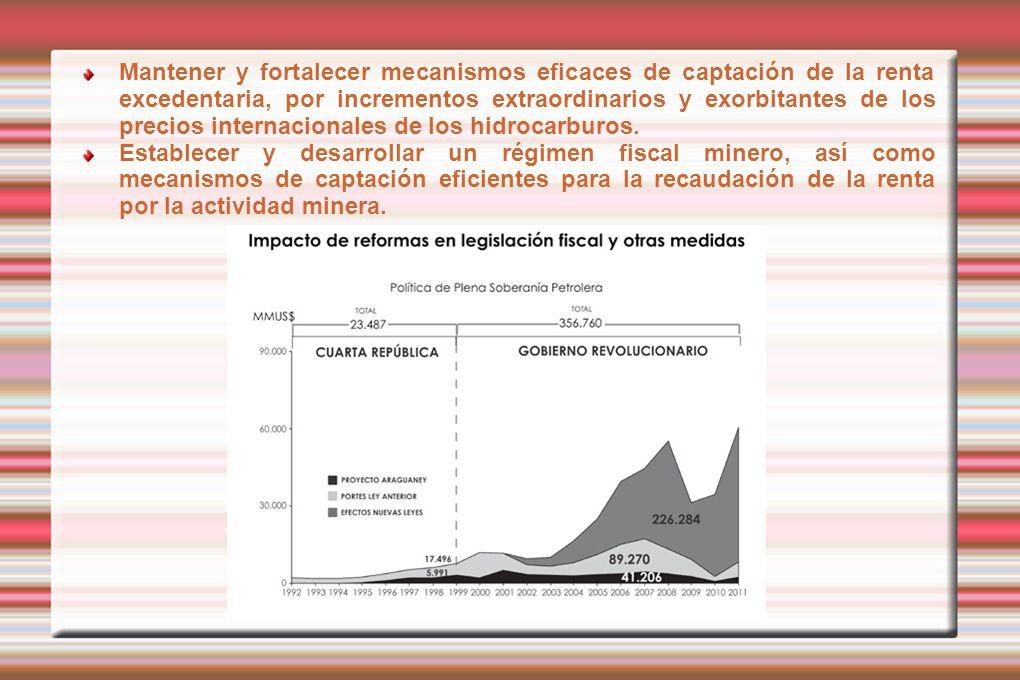 Mantener y fortalecer mecanismos eficaces de captación de la renta excedentaria, por incrementos extraordinarios y exorbitantes de los precios internacionales de los hidrocarburos.