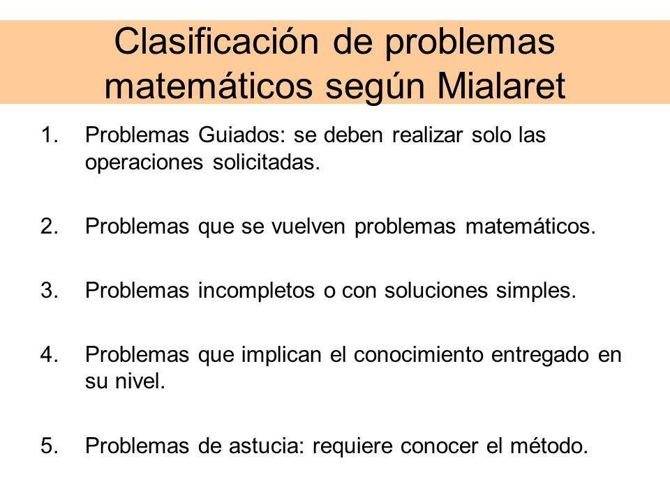 Clasificación de problemas matemáticos según Mialaret