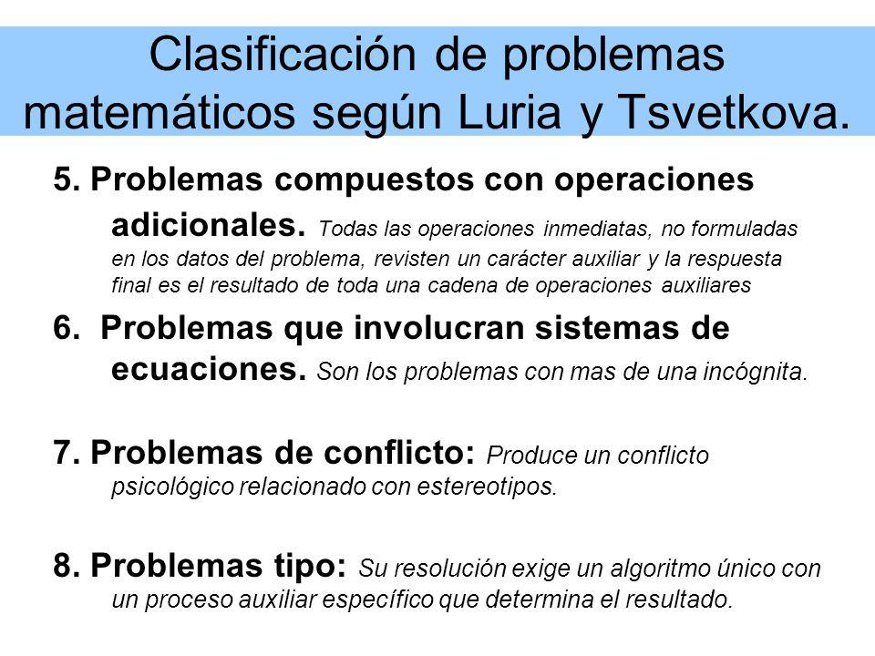 Clasificación de problemas matemáticos según Luria y Tsvetkova.