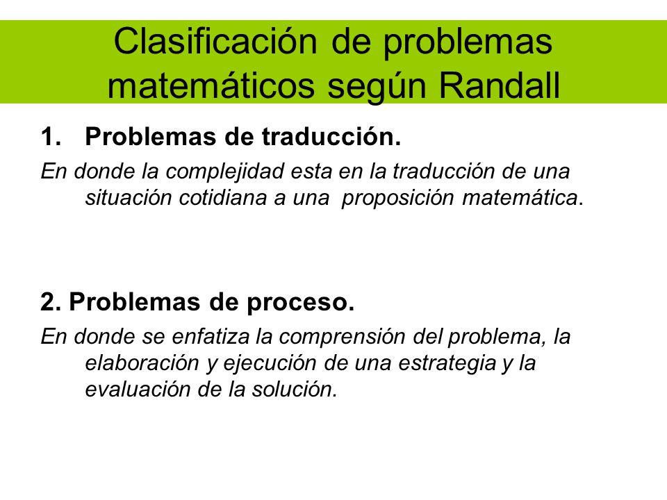 Clasificación de problemas matemáticos según Randall