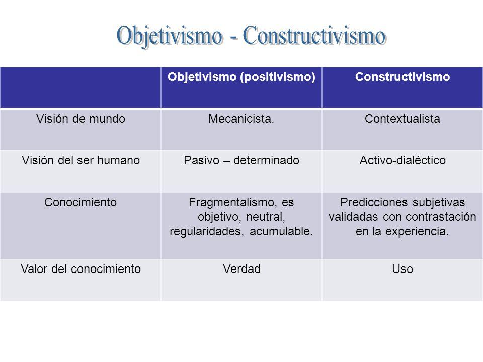 Objetivismo (positivismo)