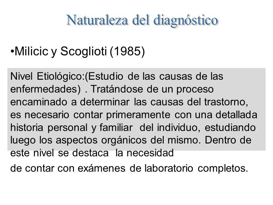 Naturaleza del diagnóstico
