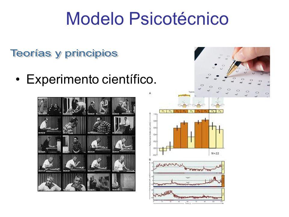 Modelo Psicotécnico Teorías y principios Experimento científico.