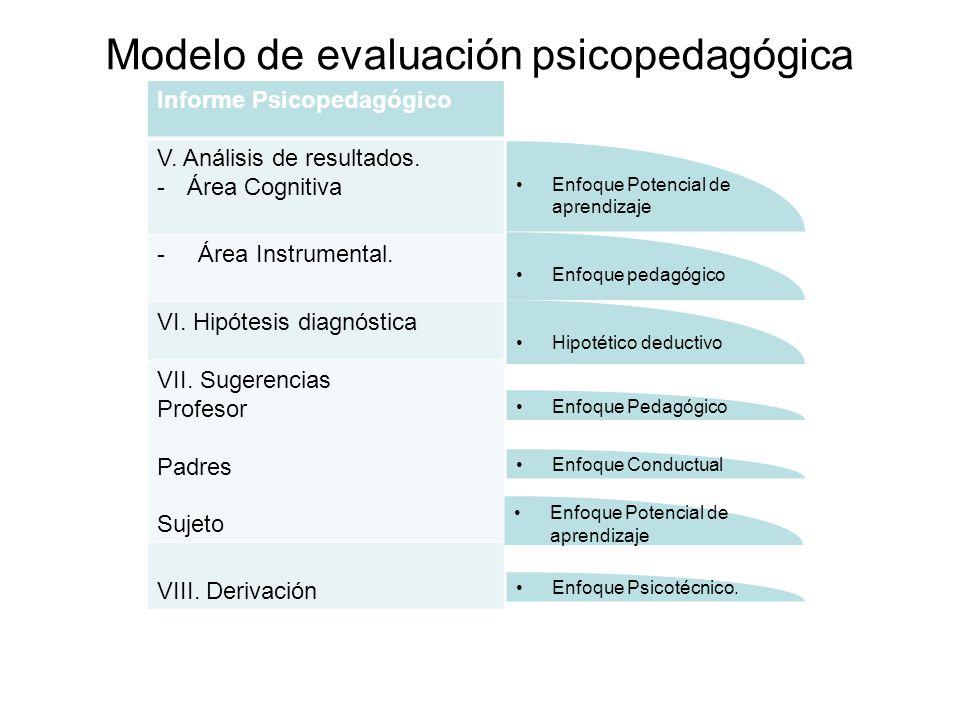 Modelo de evaluación psicopedagógica