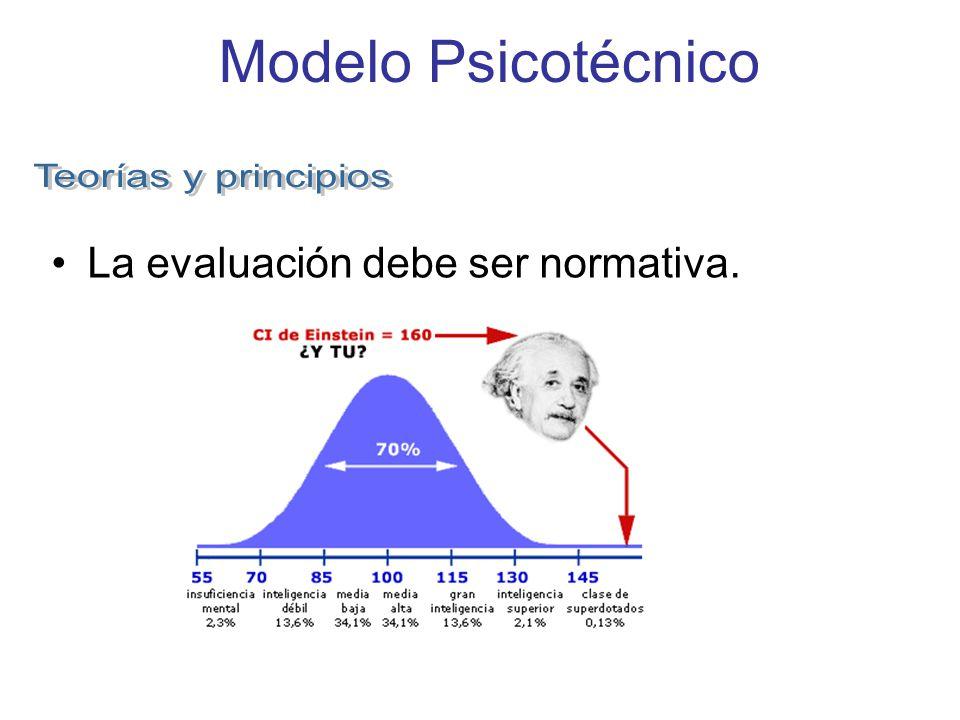 Modelo Psicotécnico Teorías y principios