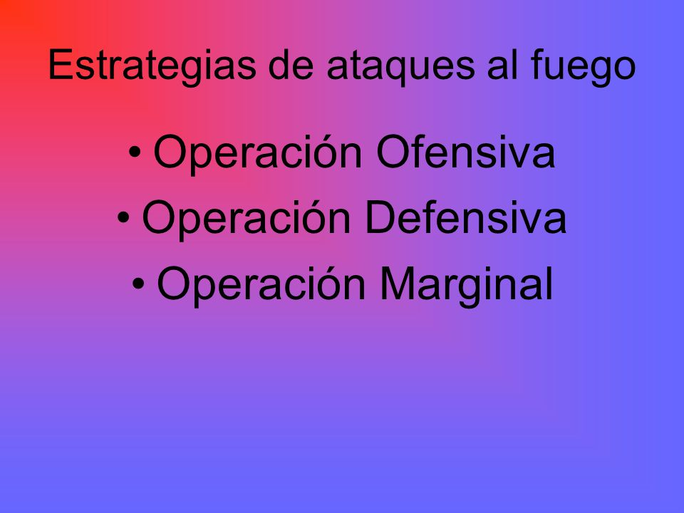 Estrategias de ataques al fuego