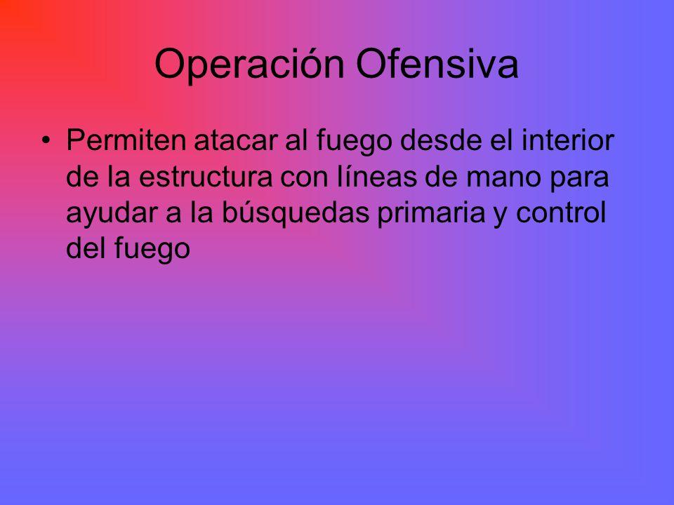 Operación Ofensiva