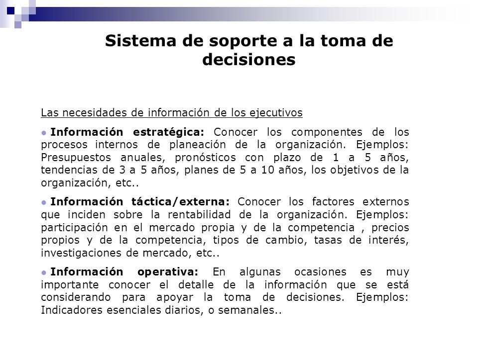 Sistema de soporte a la toma de decisiones