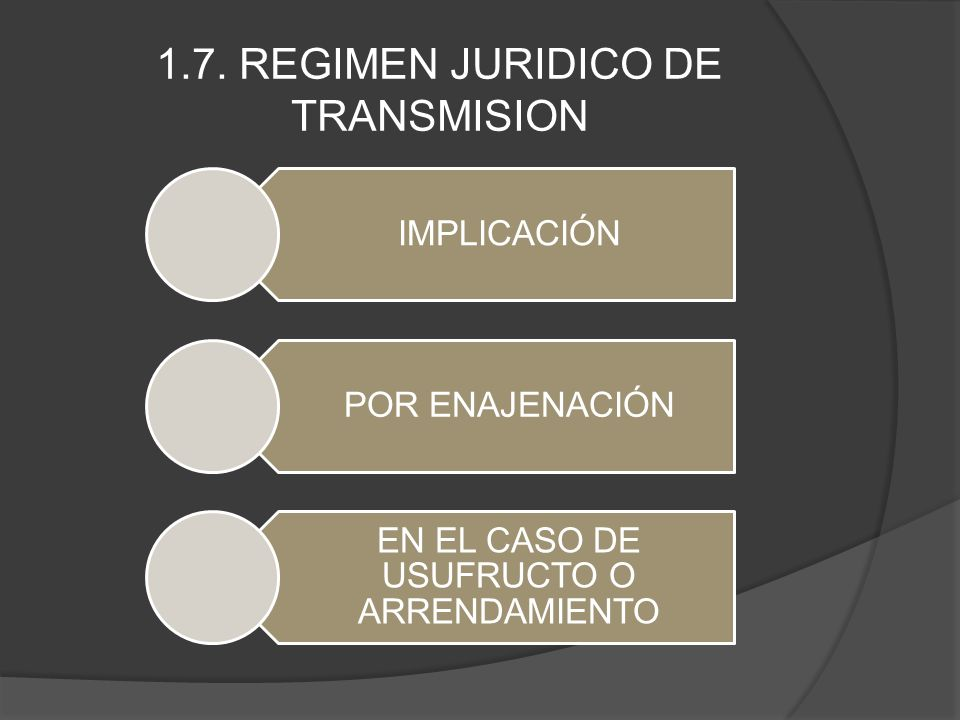 1.7. REGIMEN JURIDICO DE TRANSMISION