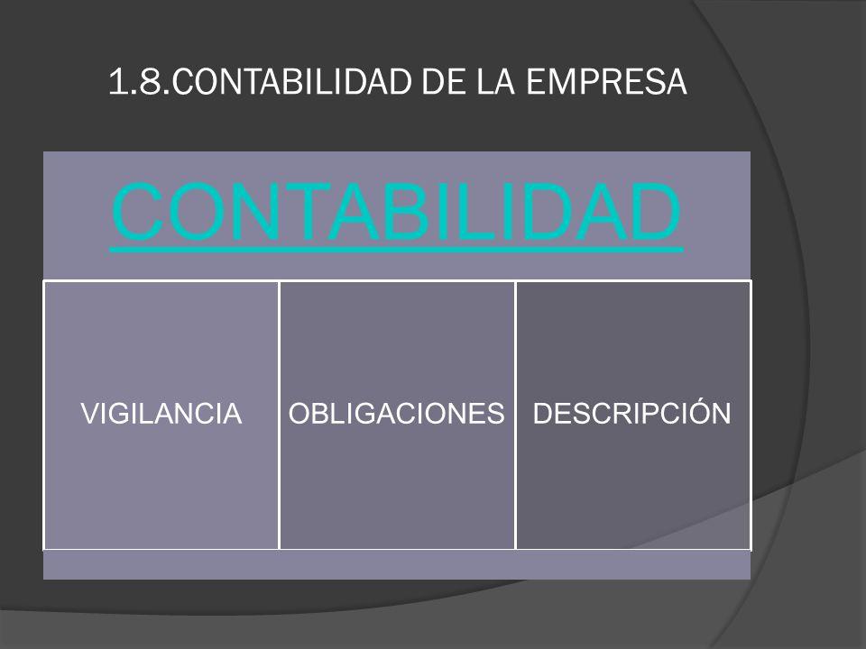 1.8.CONTABILIDAD DE LA EMPRESA