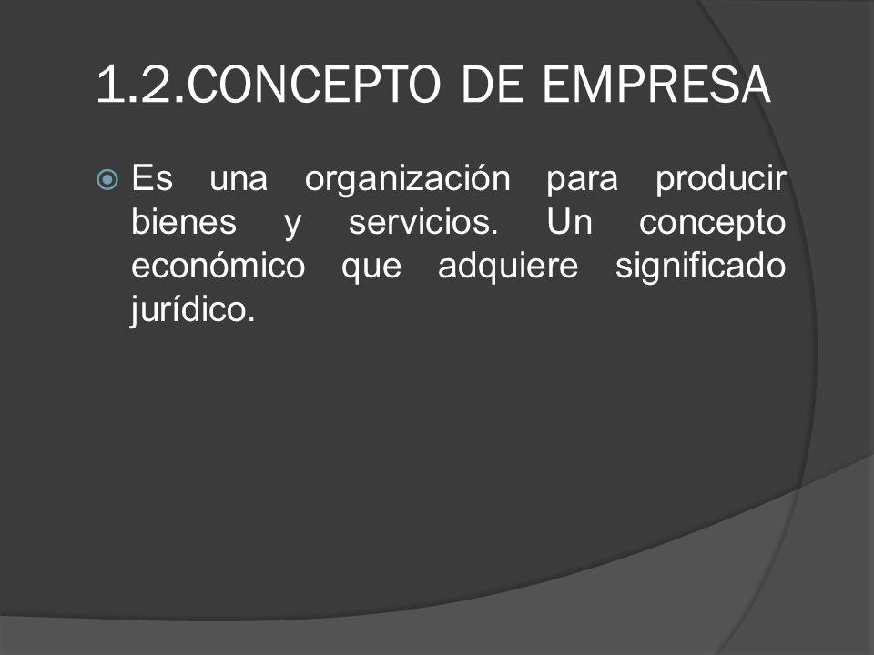 1.2.CONCEPTO DE EMPRESA Es una organización para producir bienes y servicios.