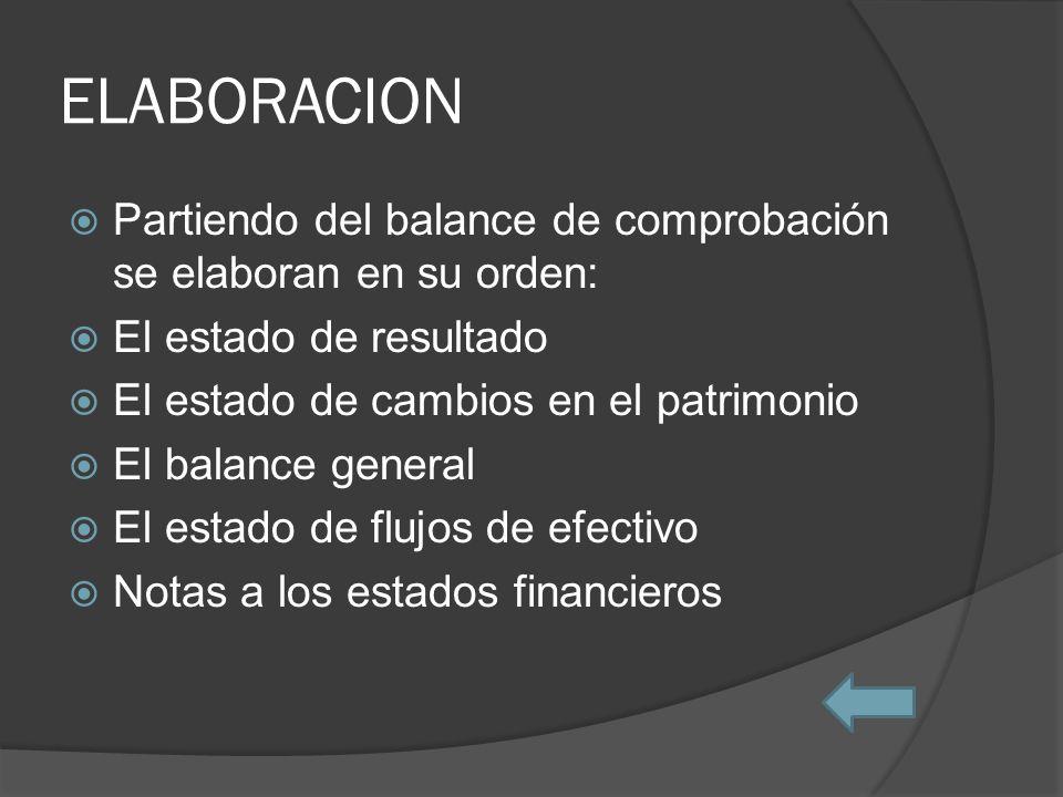 ELABORACION Partiendo del balance de comprobación se elaboran en su orden: El estado de resultado.