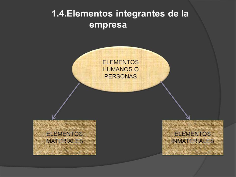 1.4.Elementos integrantes de la empresa