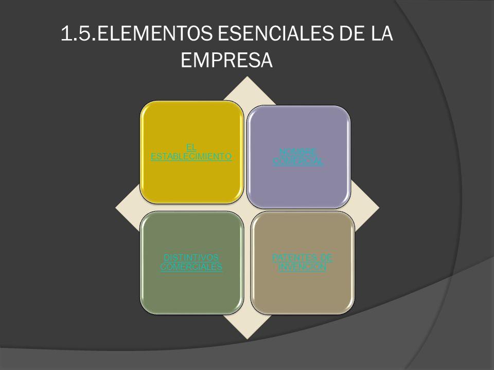 1.5.ELEMENTOS ESENCIALES DE LA EMPRESA