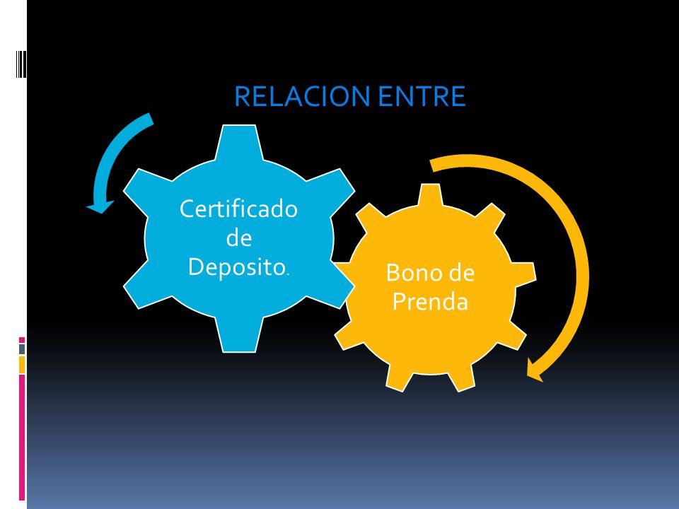 Certificado de Deposito.