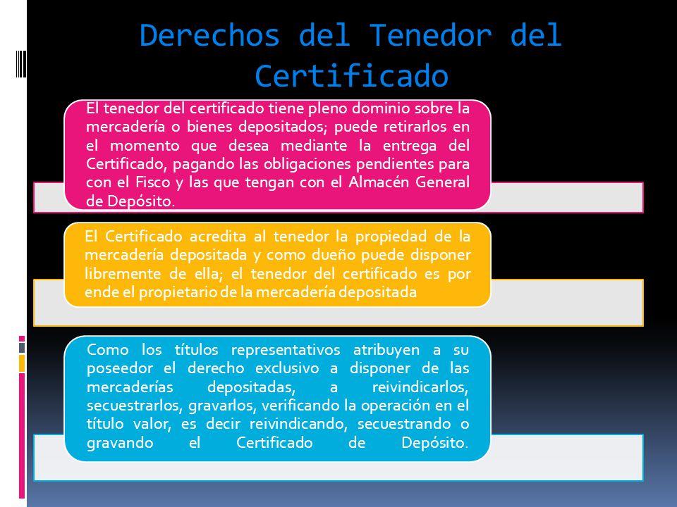 Derechos del Tenedor del Certificado