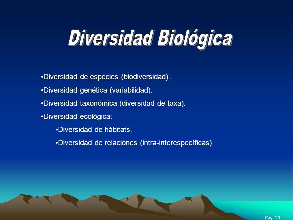 Diversidad Biológica Diversidad de especies (biodiversidad)..