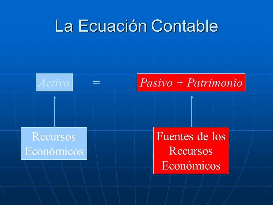 La Ecuación Contable Activo = Pasivo + Patrimonio Recursos Económicos