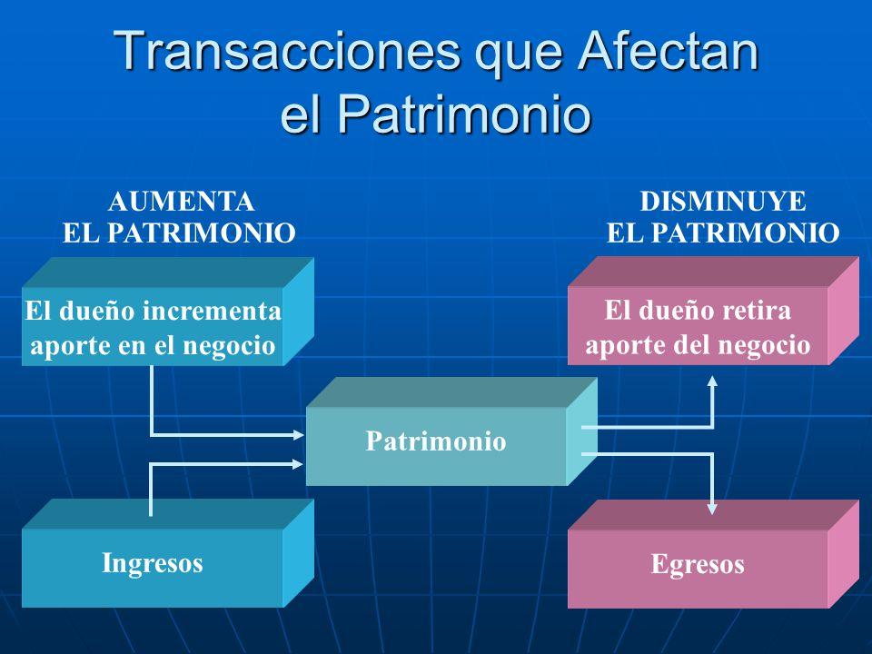 Transacciones que Afectan el Patrimonio