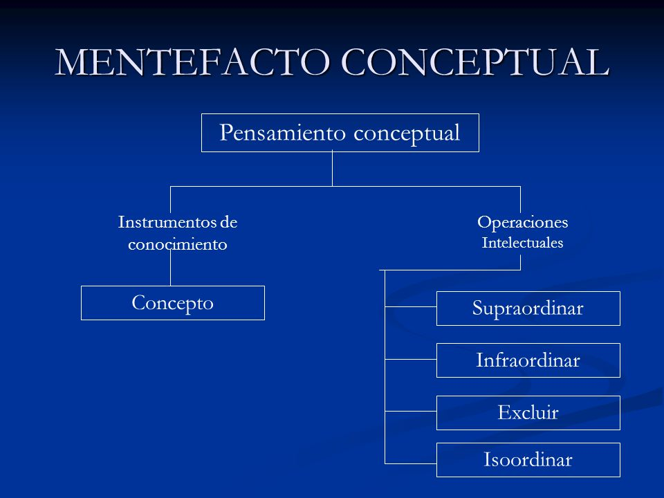MENTEFACTO CONCEPTUAL