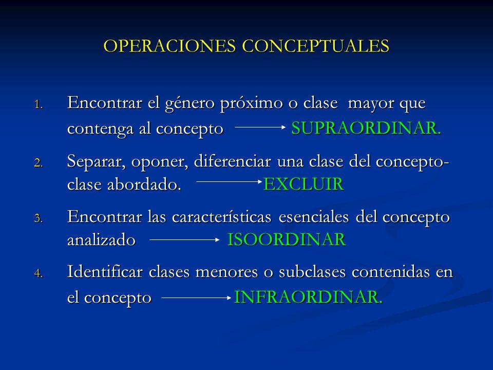 OPERACIONES CONCEPTUALES