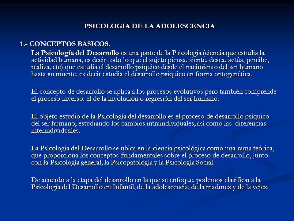 PSICOLOGIA DE LA ADOLESCENCIA