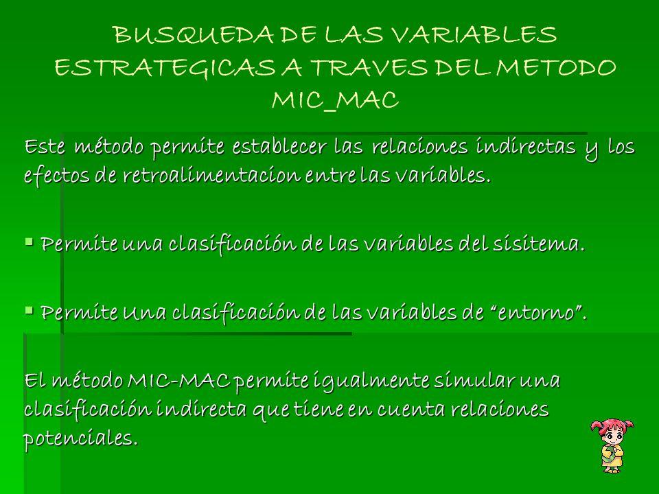 BUSQUEDA DE LAS VARIABLES ESTRATEGICAS A TRAVES DEL METODO MIC_MAC
