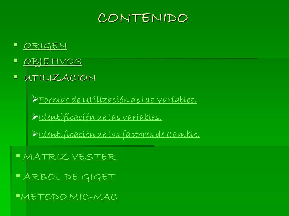CONTENIDO ORIGEN OBJETIVOS UTILIZACION MATRIZ VESTER ARBOL DE GIGET