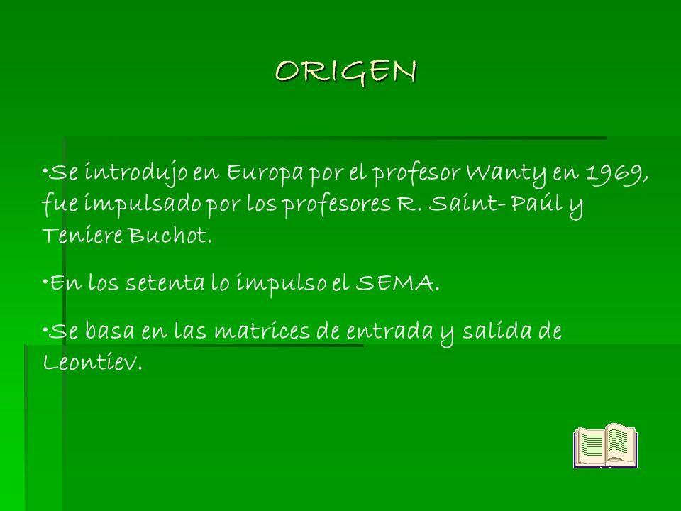 ORIGEN Se introdujo en Europa por el profesor Wanty en 1969, fue impulsado por los profesores R. Saint- Paúl y Teniere Buchot.