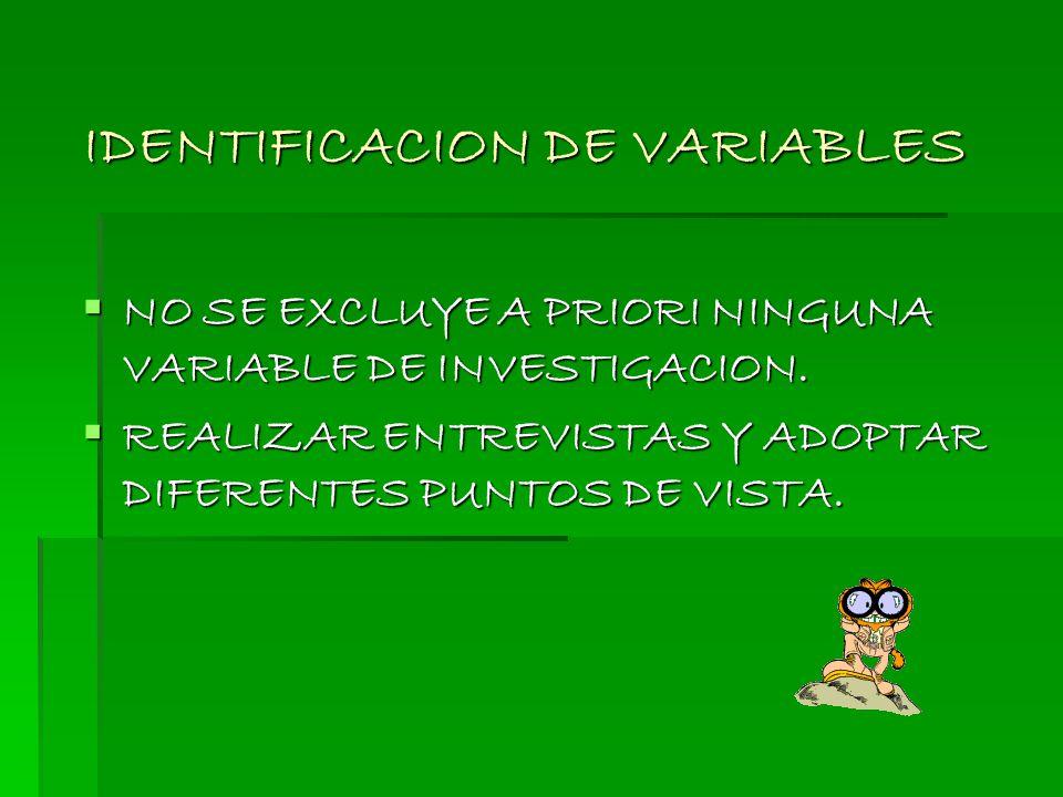 IDENTIFICACION DE VARIABLES