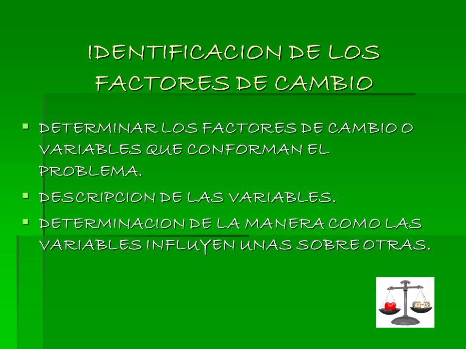 IDENTIFICACION DE LOS FACTORES DE CAMBIO