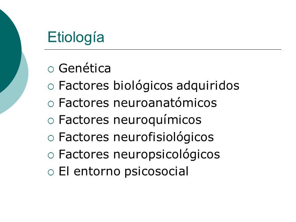 Etiología Genética Factores biológicos adquiridos