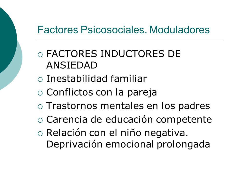 Factores Psicosociales. Moduladores