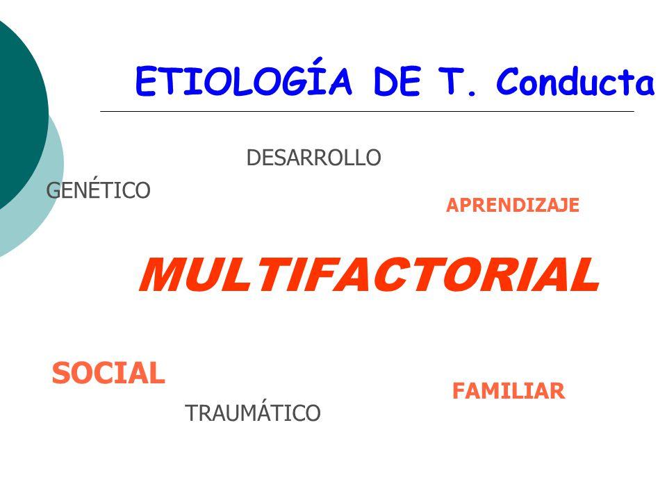 MULTIFACTORIAL ETIOLOGÍA DE T. Conducta SOCIAL DESARROLLO GENÉTICO