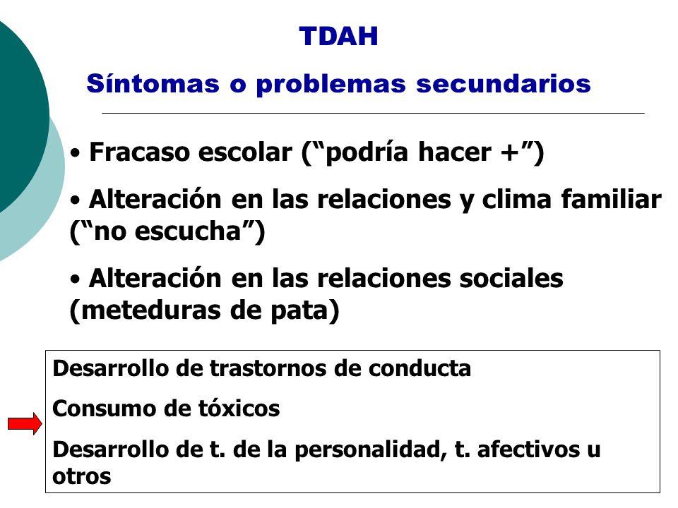 Síntomas o problemas secundarios