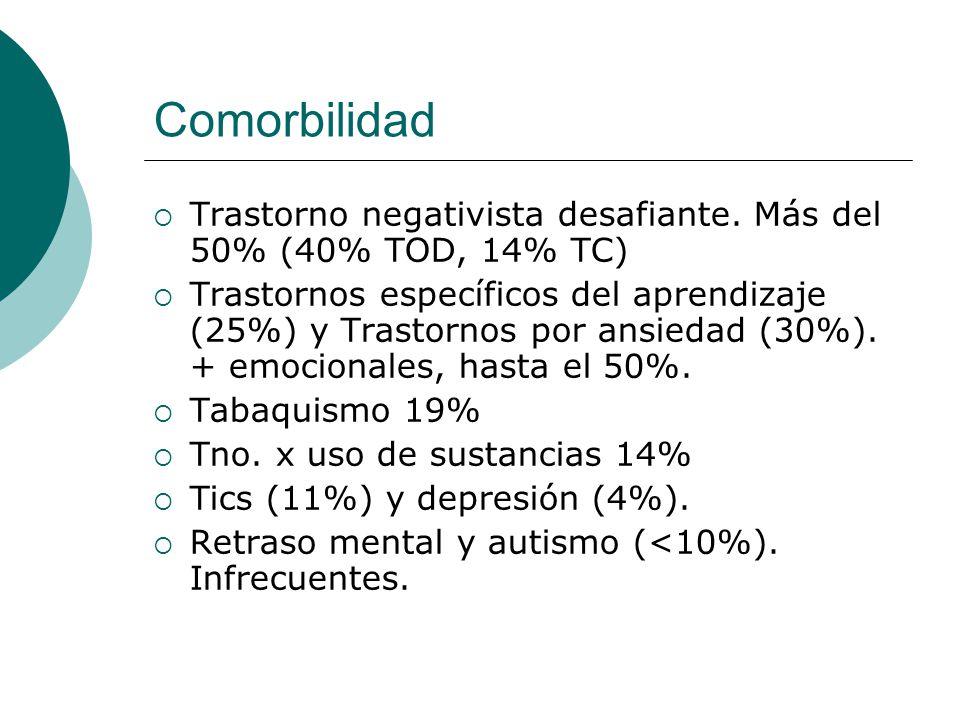 Comorbilidad Trastorno negativista desafiante. Más del 50% (40% TOD, 14% TC)