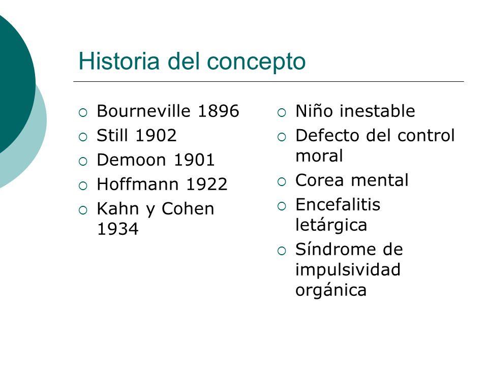Historia del concepto Bourneville 1896 Still 1902 Demoon 1901