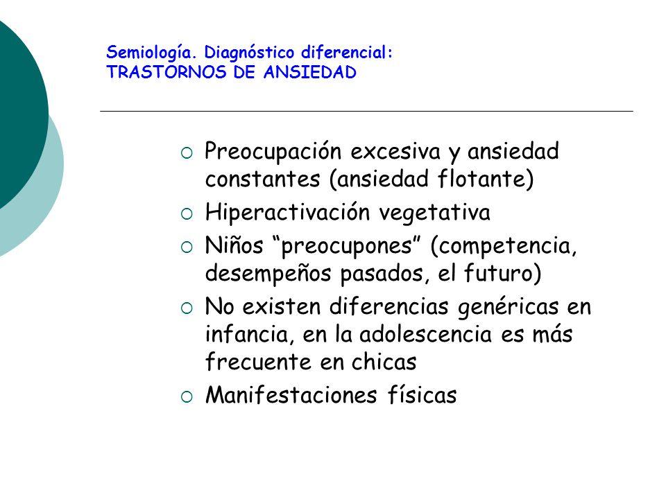 Semiología. Diagnóstico diferencial: TRASTORNOS DE ANSIEDAD