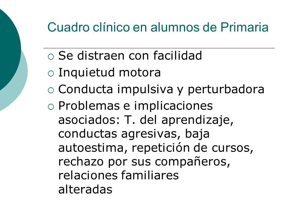 Cuadro clínico en alumnos de Primaria