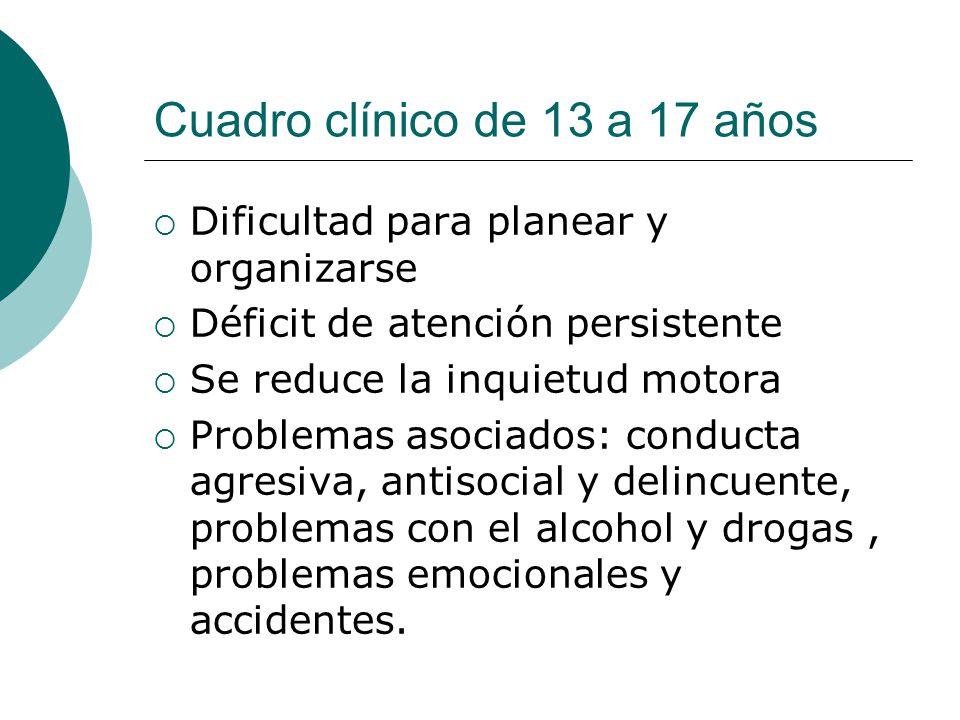 Cuadro clínico de 13 a 17 años