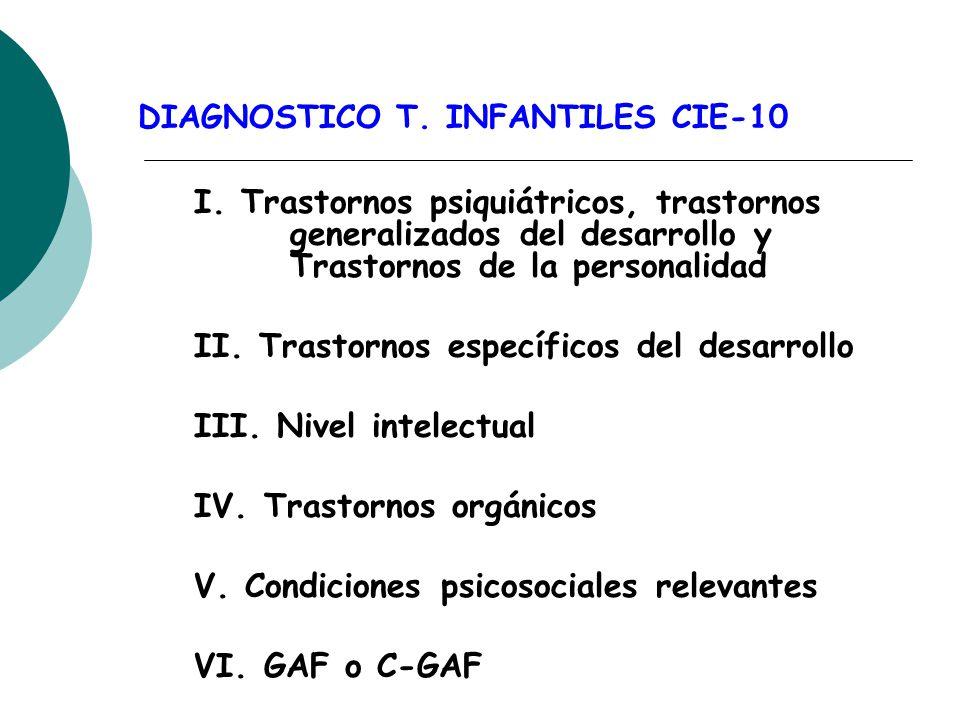 DIAGNOSTICO T. INFANTILES CIE-10