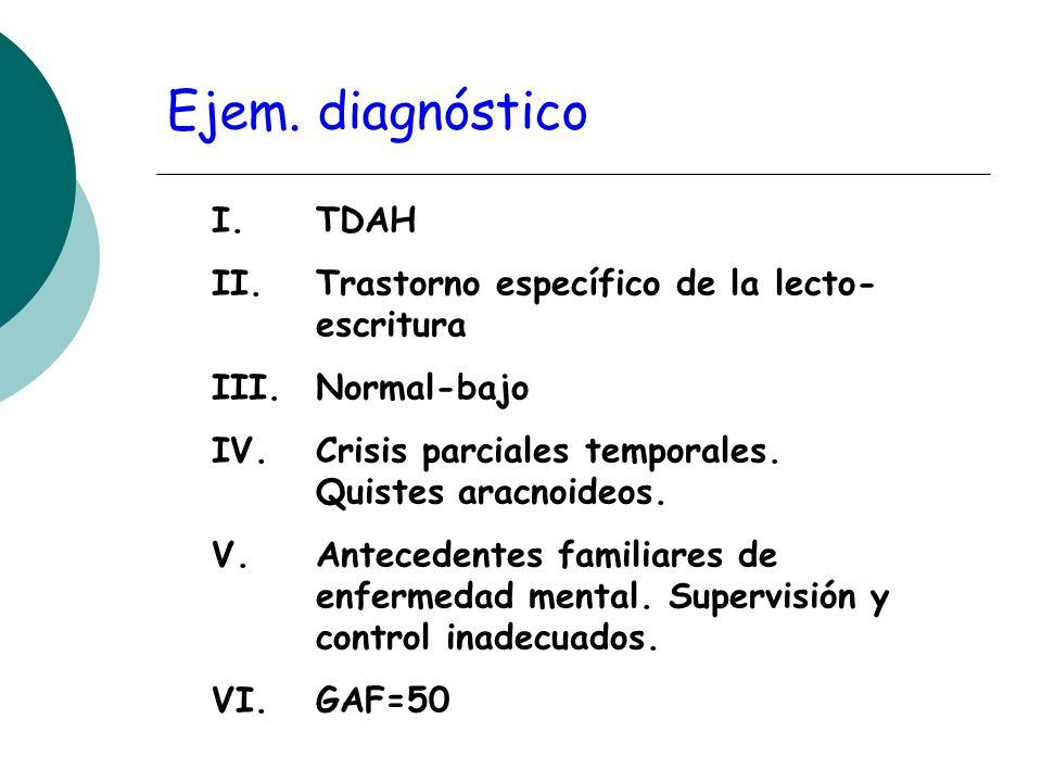 Ejem. diagnóstico I. TDAH