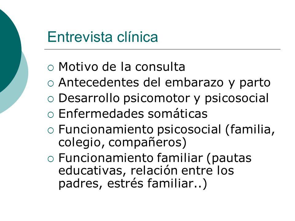 Entrevista clínica Motivo de la consulta