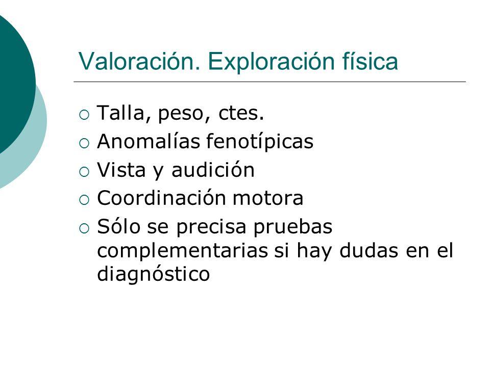 Valoración. Exploración física